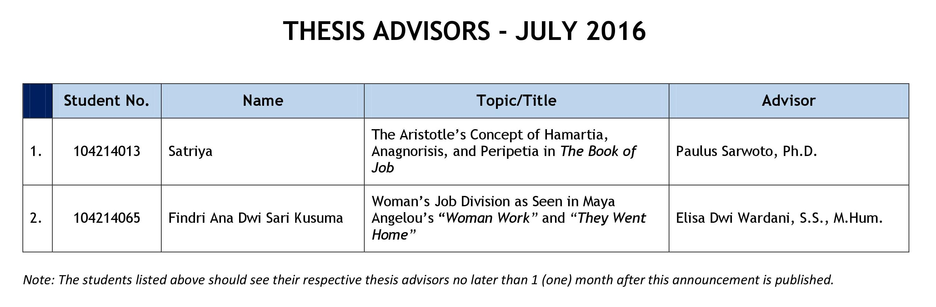 thesis advisor adviser Dissertation advisor as the pi and list the doctoral student when i was in graduate school in the early 2000s, my dissertation adviser dissertation advisors.